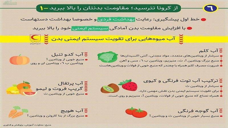 خوراکی هایی برای کاهش احتمال ابتلا به ویروس کرونا